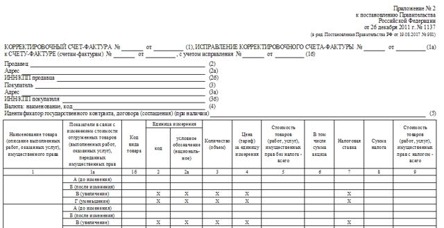 Заполнение корректировочного счета-фактуры: образец, где взять бланк, содержание формы и законодательные акты об КСФ