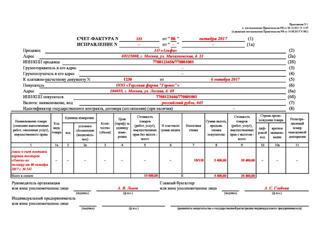 Сроки выставления счет-фактуры покупателю: делать ли выписку в течении 5 календарных или рабочих дней, каков период ее действия, последствия нарушения выдачи