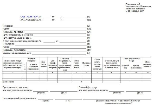 Электронный счет-фактура: его выписка, обязателен ли он по НДС, как это работает в новом формате и что делать, если он не открывается, а также скачать образец