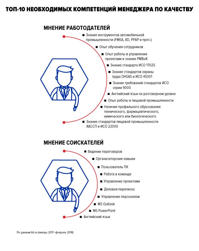 «Отправная точка» в производственных отношениях - должностная инструкция старшего кассира