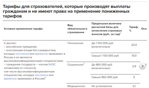Облагается ли премия налогом НДФЛ (подоходным) или нет: какие виды налогов удерживаются и платятся с зарплаты сотрудников (работников), а также когда нужно их перечислить?