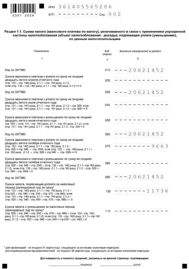 Налоговая декларация по УСН: что это такое, образец заполнения с применением упрощенной системы налогообложения