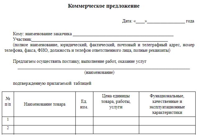 Запрос коммерческого предложения по 44-ФЗ: образец документа и правила написания с примерами фраз, а также методы отправки