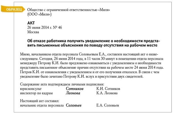 Примеры применения и оформления  дисциплинарного взыскания за неисполнение должностных обязанностей, опоздание на работу, экологические проступки и другие действия
