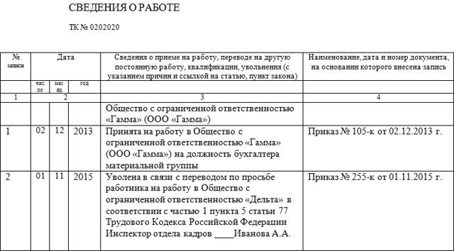 Образец внесения записи в трудовую книжку в порядке перевода: на другую должность  с основного места работы на совместительство