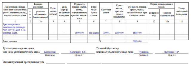 Заполнение электронной счет-фактуры: образец документа и его содержание, инструкция и правила оформления, а также ответственные лица
