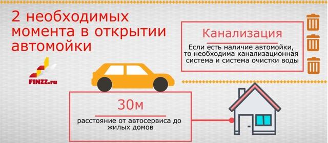 Как открыть автомойку с нуля: бизнес план и различные варианты создания бизнеса