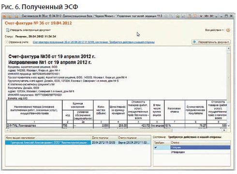 Как выписывать электронные счета-фактуры: каким образом работать с созданием документов, отправлять и получать их в Интернете, и кто занимается их выставлением?