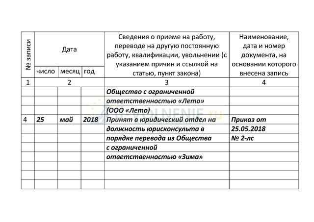 Увольнение в порядке перевода в другую организацию с согласия сотрудника и по его просьбе: порядок оформления и образец записи в трудовой книжке, уведомление об увольнении в связи с переводом, заявление, приказ, плюсы и минусы