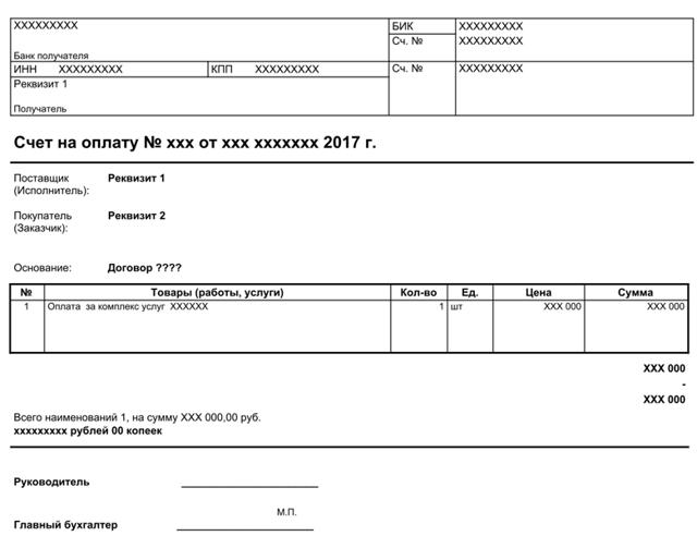 Чем отличается счет от счета-фактуры: какова разница на уровне содержания, целей применения и места, куда они подаются, когда выставляется каждый из документов?