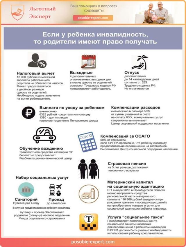 Дополнительные дни отпуска по уходу за ребенком-инвалидом: положены ли оплачиваемые выходные родителям (матери и отцу), имеющим детей с ограниченными возможностями