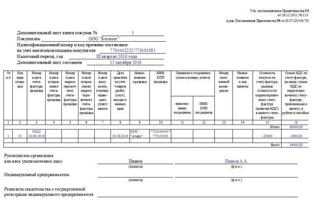 Аннулирование счета-фактуры: что это такое и как правильно провести отменяющую операцию за прошлый период?