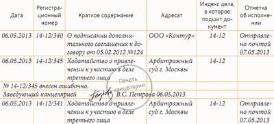 Журнал регистрации исходящих документов - как зафиксировать отправленную документацию?
