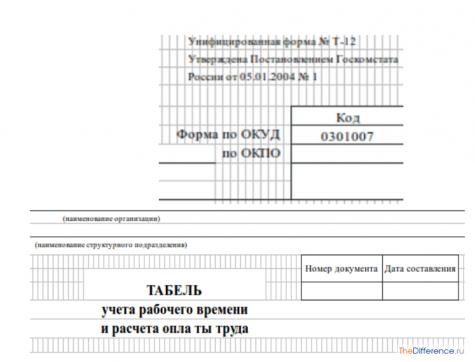 Табель учета рабочего времени: форма Т-12 и Т-13