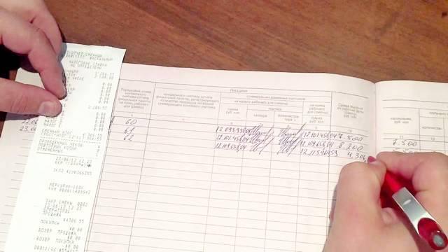 Внутренняя докладная записка: образец оформления, что это за документ, кому адресуется и как составляется?