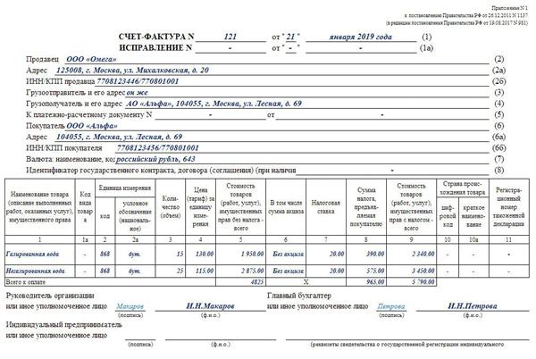 Реквизиты счета-фактуры: основные и обязательные к заполнению, можно ли добавлять новые графы и строки?