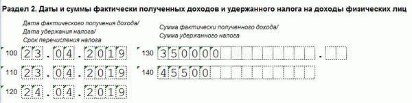 НДФЛ с премии: удерживать ли выплаты на доходы физических лиц в организациях, когда их перечислять – ежемесячно или разово за год, а также какое поощрение должно быть выплачено по справке 2 через код 2002?